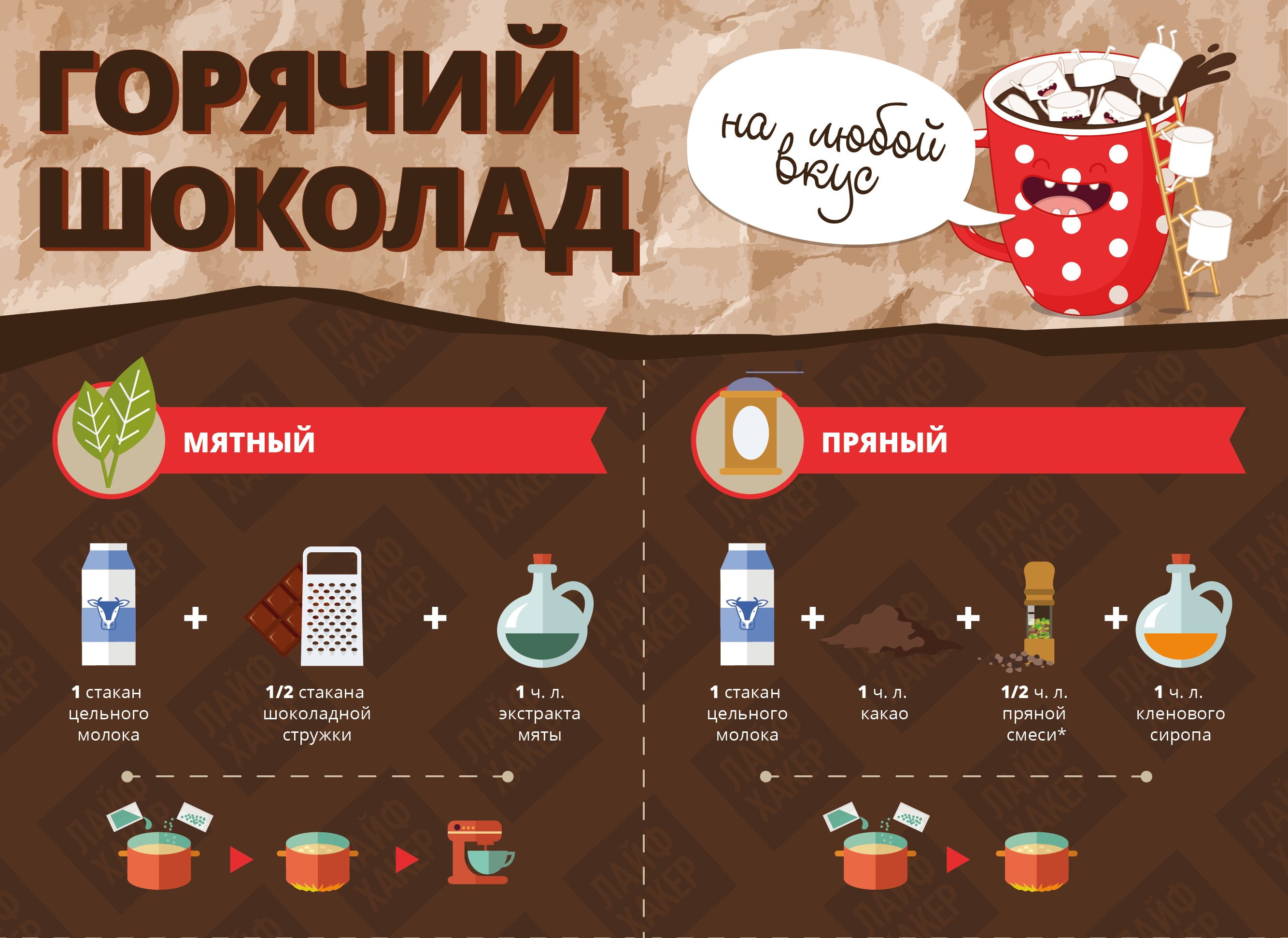 Как приготовить горячие шоколад в домашних условиях рецепт